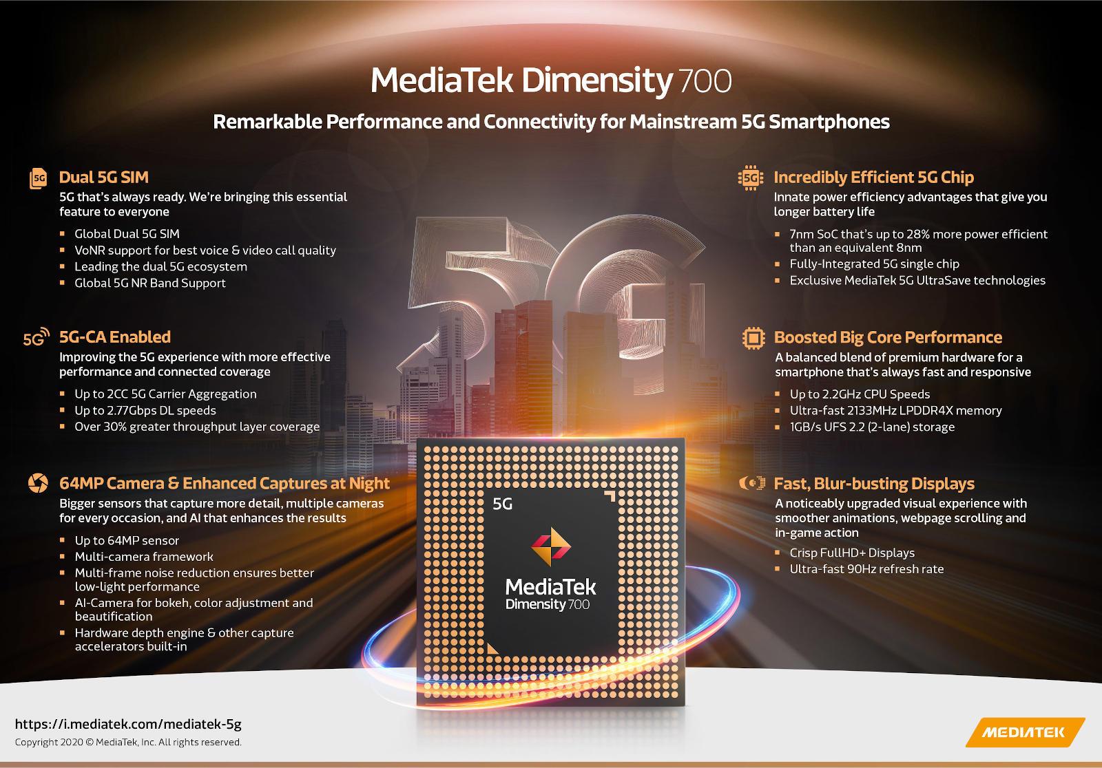 Спецификации MediaTek Dimensity 700