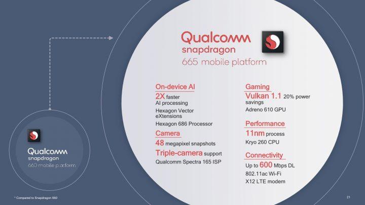 Анонсирована платформа Qualcomm Snapdragon 665