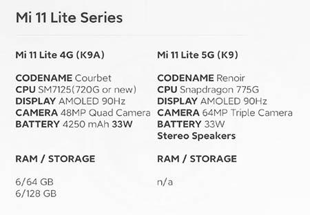 Появились новые данные о смартфоне Xiaomi Mi 11 Lite