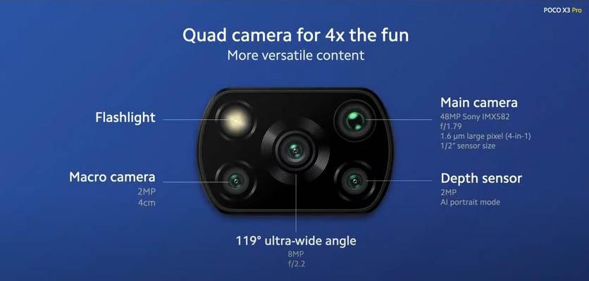 Анонс Poco X3 Pro - первый на Qualcomm Snapdragon 860