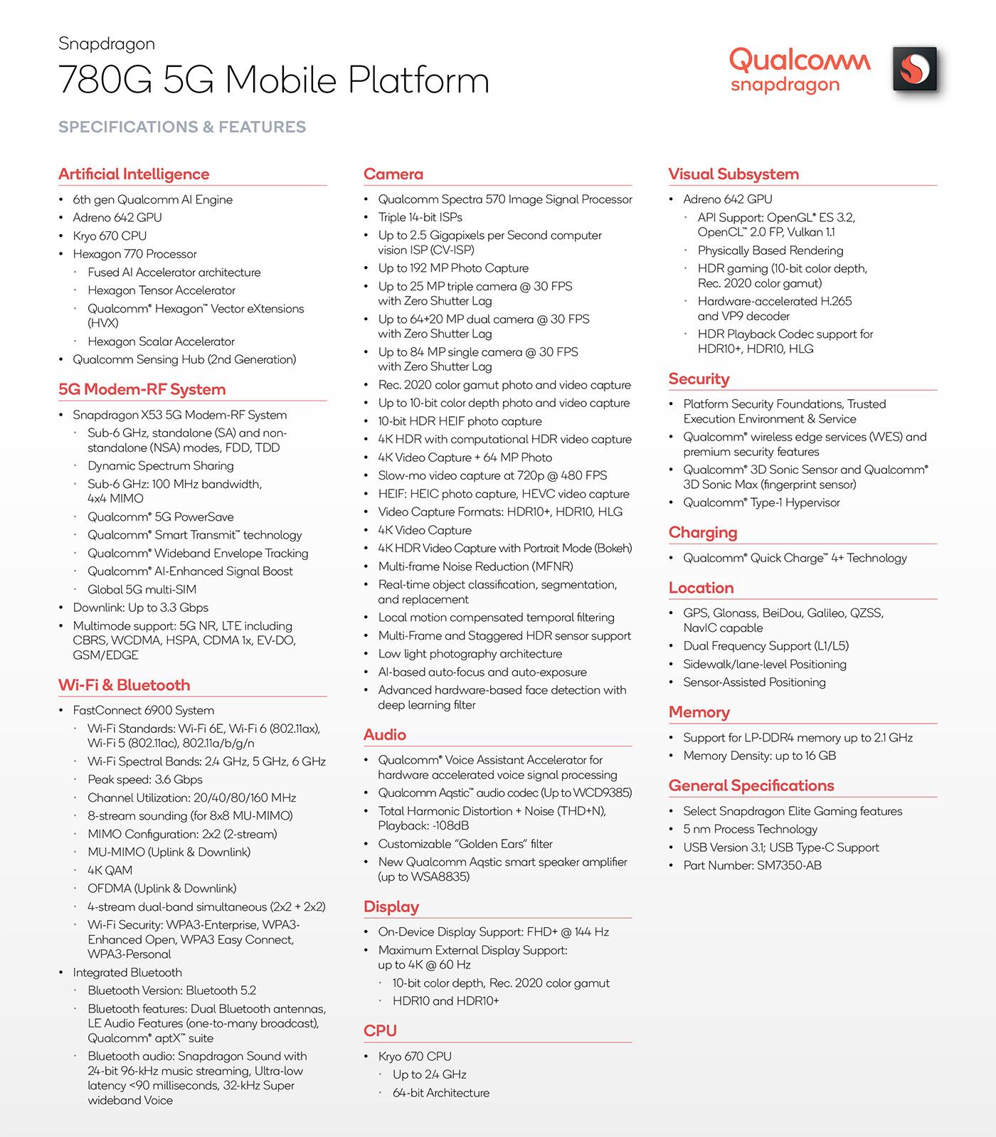 Полные спецификации Qualcomm Snapdragon 780G